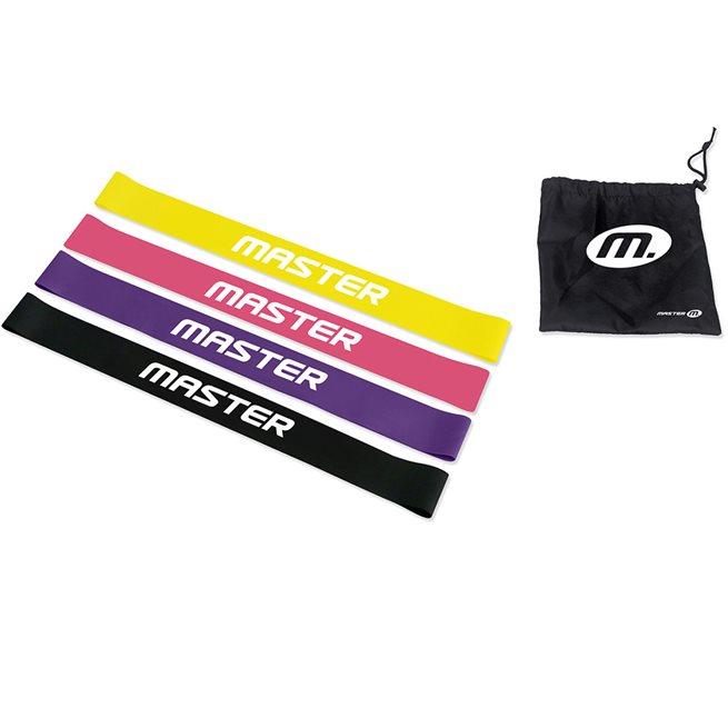 Master Miniband set